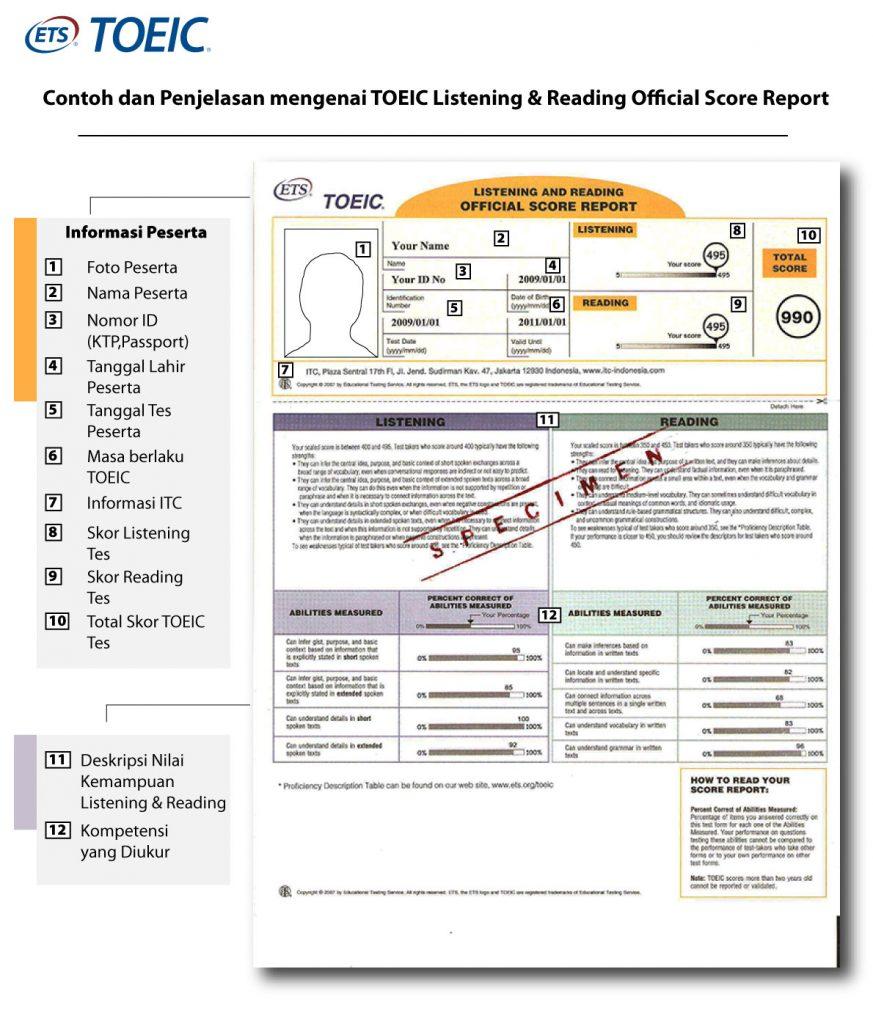 Cara Mengenali Score Report Yang Asli International Test Center